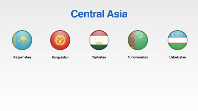 Central_Asia_Flags