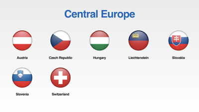 Central_Europe_Flags