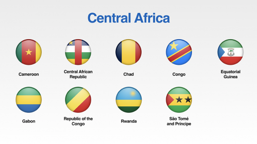 Central Africa Flags