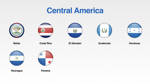 Central America Flags