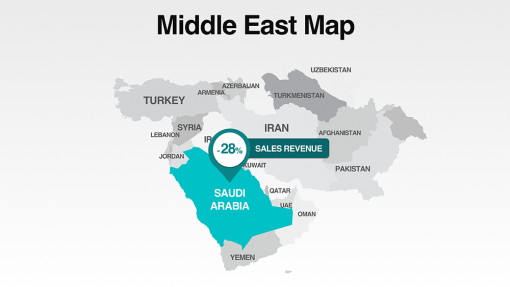 Middle East Map Template