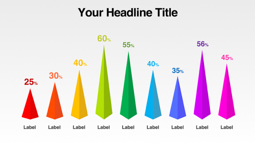 Data-Driven Bar Chart Templates