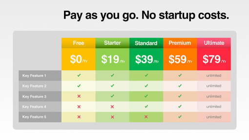 Pricing Table Templates